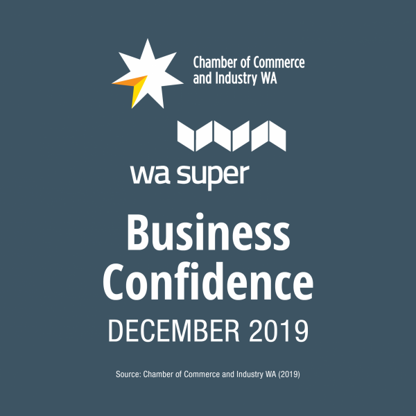 Business Confidence Infographic Web
