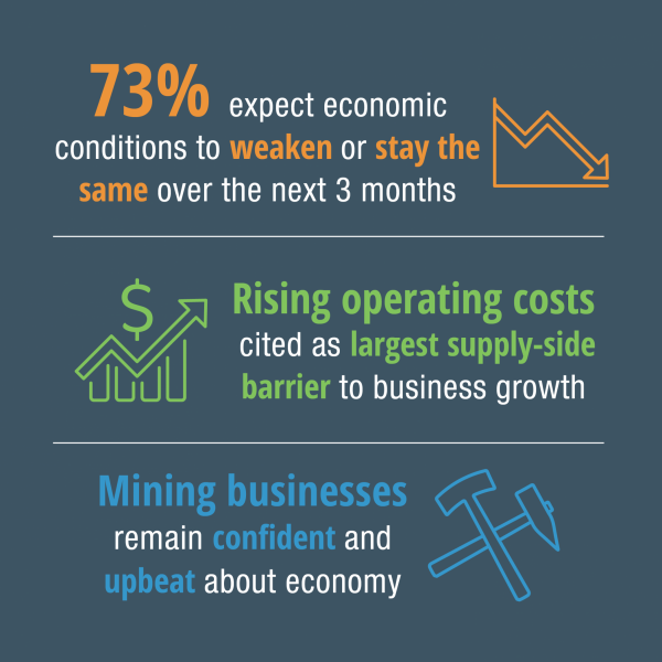 1219 Business Confidence Infographic Web2