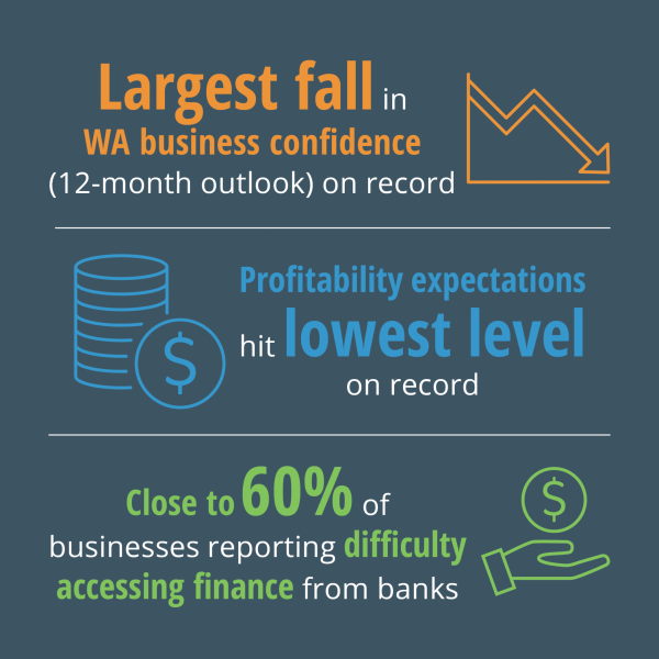 0420 Business Confidence Infographic Web2