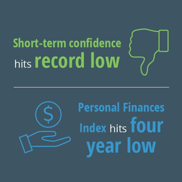 0620 Consumer Confidence Infographics Web2