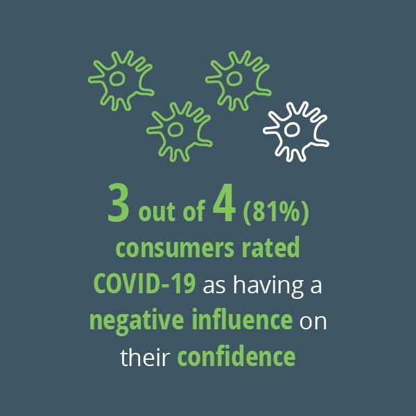 0620 Consumer Confidence Infographics Web5