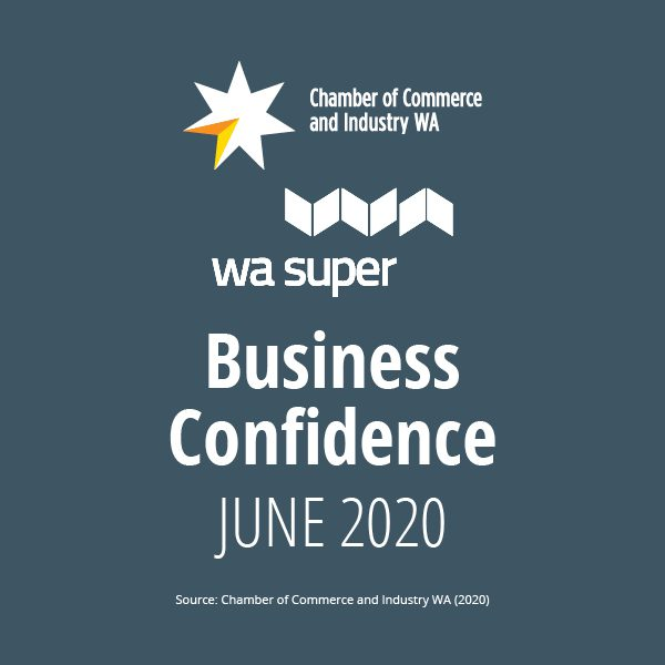 0620 Business Confidence Infographic Web