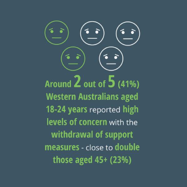 0920 Consumer Confidence Infographic-3