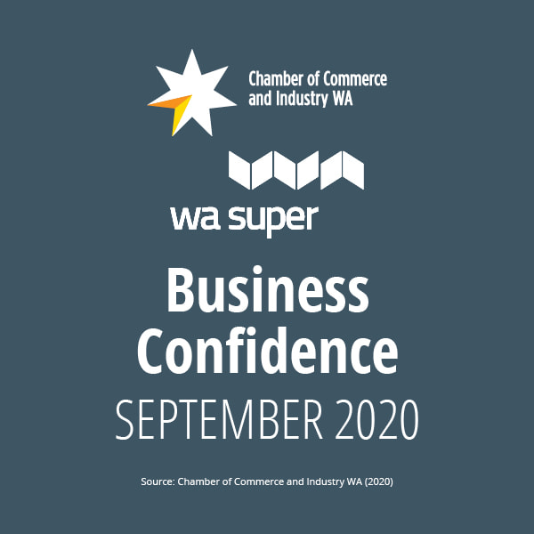 1020 Business Confidence Infographic Web