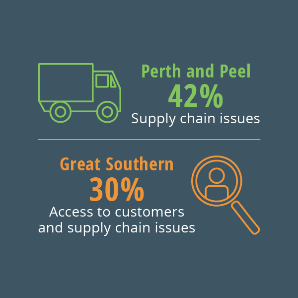 1020 Regional Pulse Infographics Web2