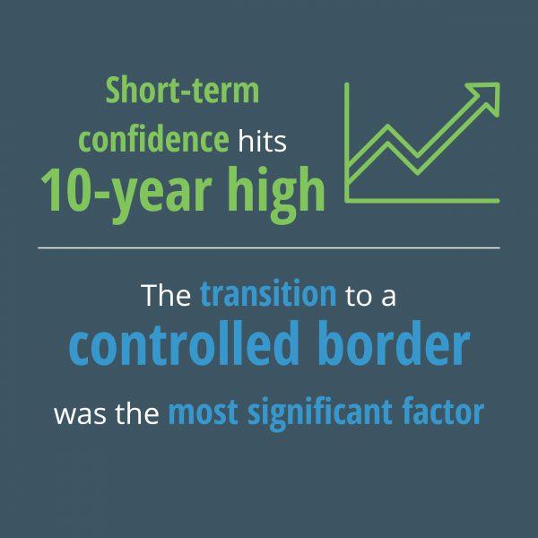 1220-Consumer-Confidence-Infographics-WEB2