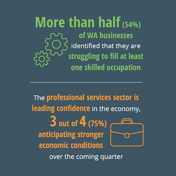0321-business-confidence-infographic-web3