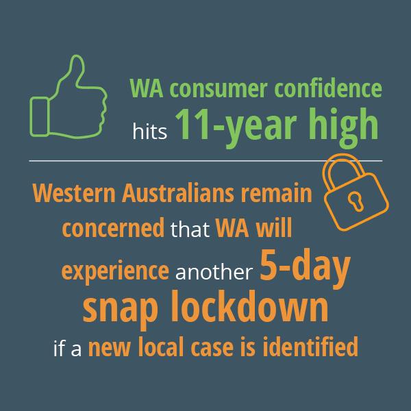 0321-consumer-confidence-infographic-web2