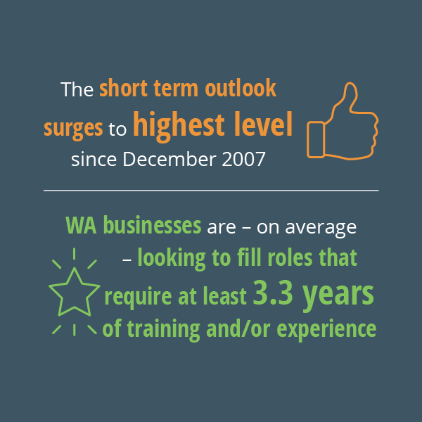 0621 Business Confidence Infographic Web2