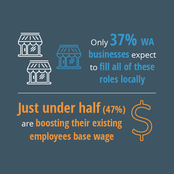 0621 Business Confidence Infographic Web3