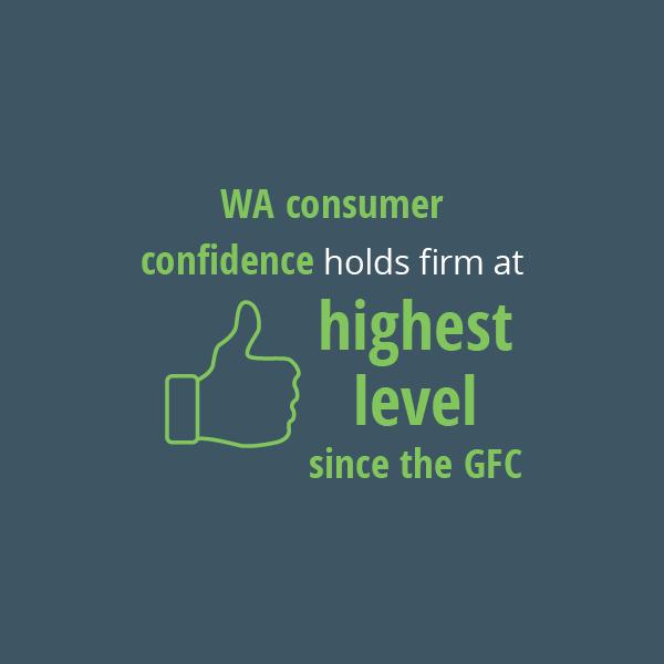 0621 Consumer Confidence Infographic Web4
